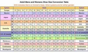 Womens shoes in Australia